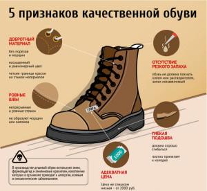 zimnyaya-obuv-pravila-vibora-kachestvennih-sapog